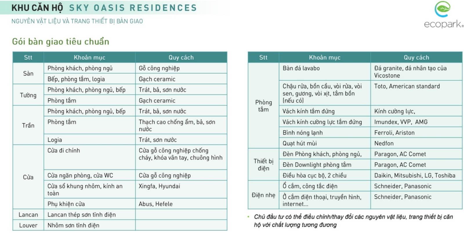 chung cư skyoasis bàn giao nội thất thế nào